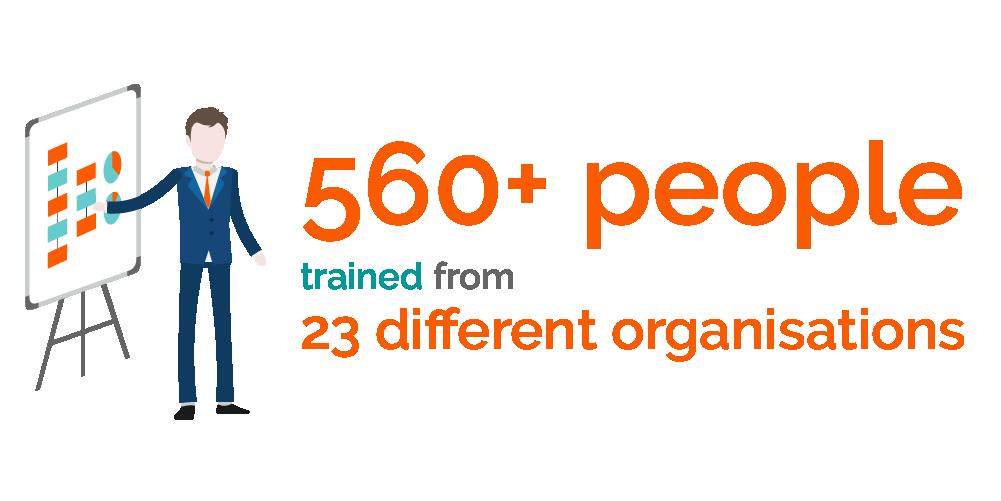 Kinetik has trained 560+ people